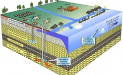Advanced Wastewater Treatment: Plantation Pilot Project